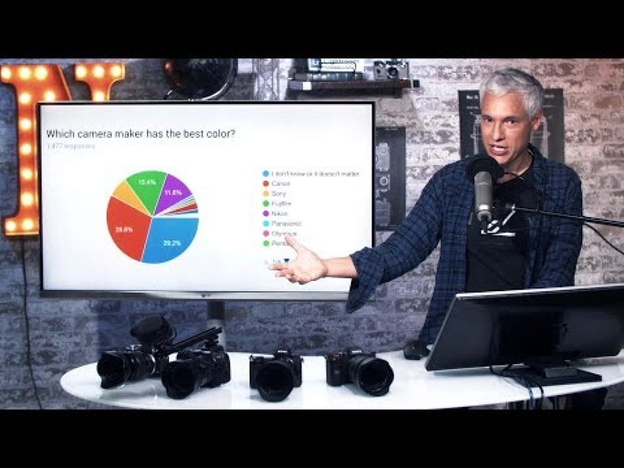Best COLOR SCIENCE: Canon vs Nikon vs Sony vs Fujifilm